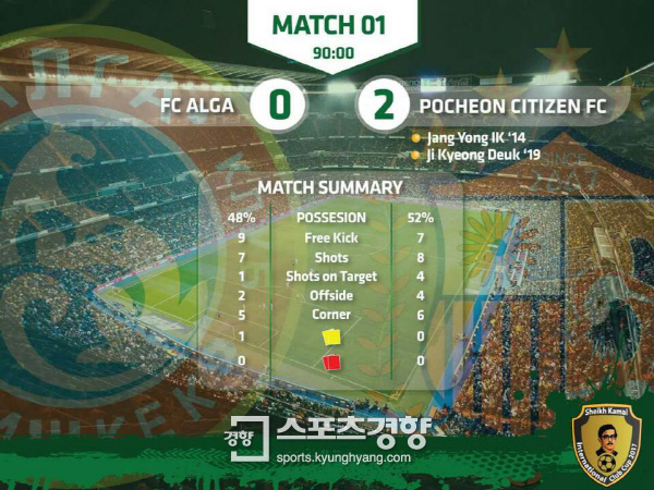 포천시민축구단 2-0 FC 알가. 셰이크 카말컵 페이스북