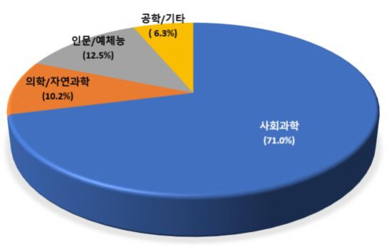 2017 논문 동향 발표
