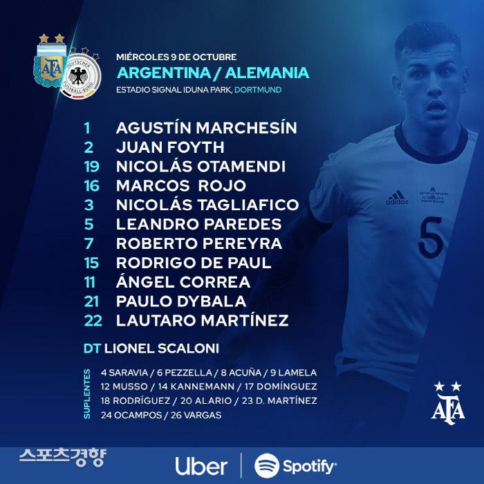 아르헨티나 대표팀 공식 트위터