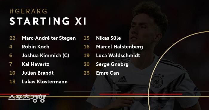 독일 대표팀 공식 트위터